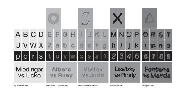 system typographique LA CRIÉE